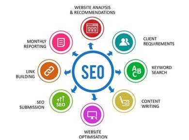 local seo services for small business, local seo agency, local seo services in usa, local seo service provider, benefits of local seo services, seo services near me, local seo strategy, best local seo
